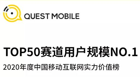 QuestMobile's 2020 Annual Report: BeautyCam and the Meitu App continue to hold the first position in two rankings